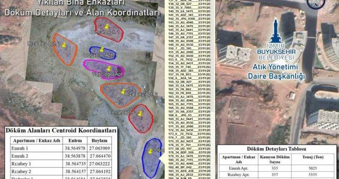Her binaya ayrı enkaz toplama alanı
