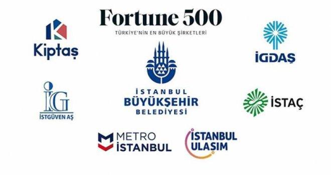 İBB ŞİRKETLERİ FORTUNE TÜRKİYE İLK 500'DE